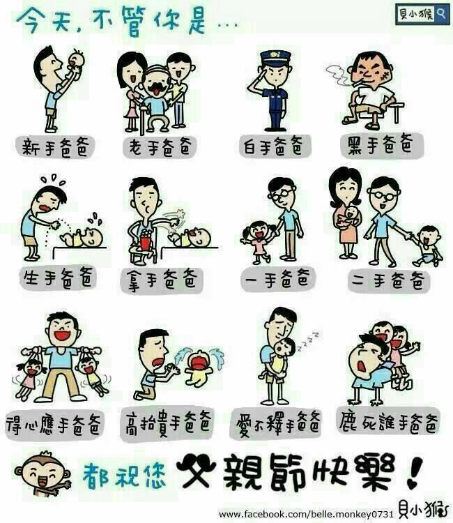 今日の台北 と 88父親節快楽!