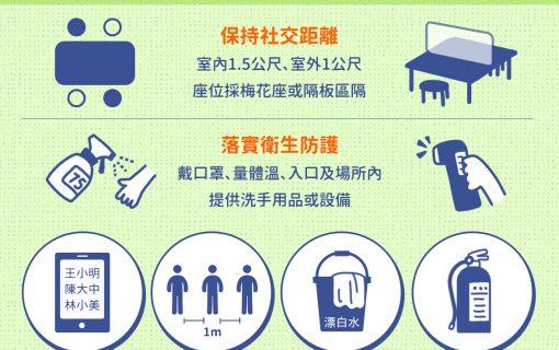 【最新】台湾現地のアフターコロナ生活について
